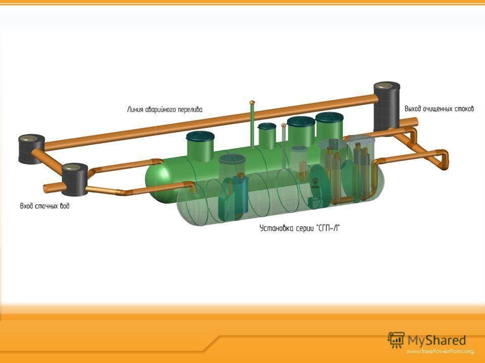 Нефтеуловитель (нефтеловушка)