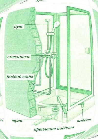 Как подключить душевую кабину: пошаговая инструкция