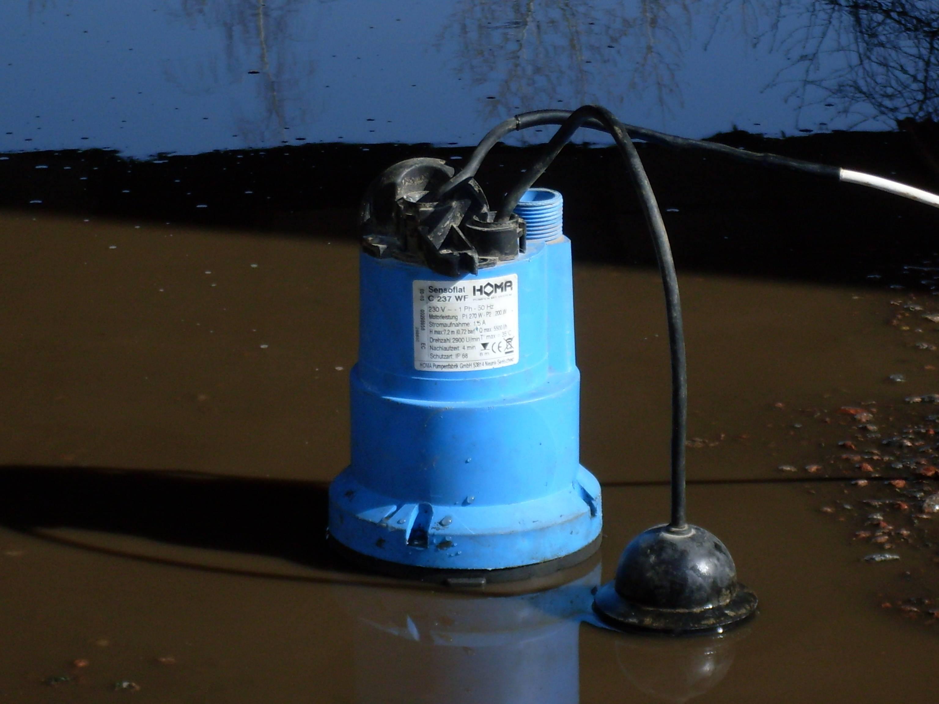Виды насосов для воды. классификация насосов по принципу действия и конструкции
