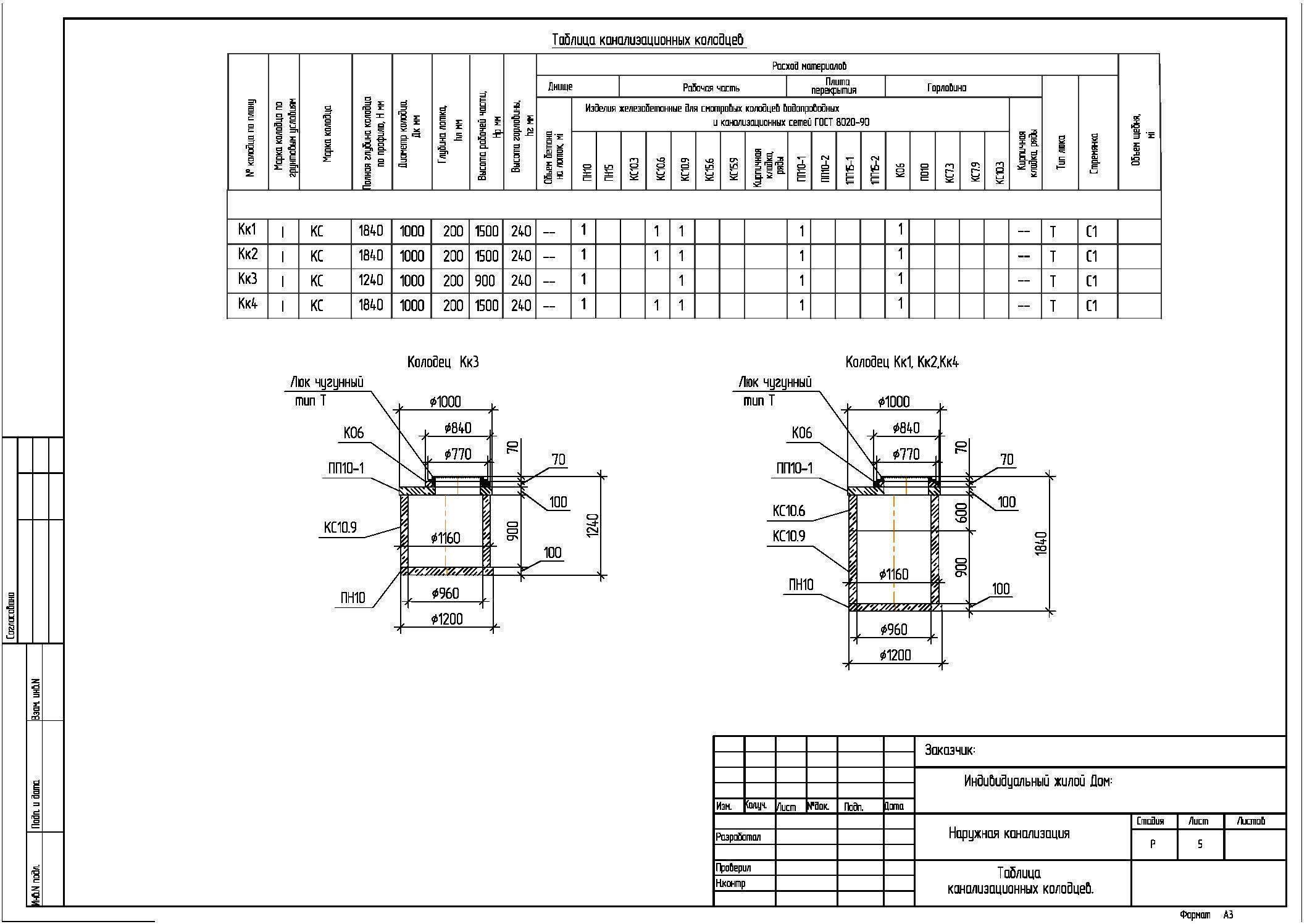 СНиП канализации и наружных сетей: правила, монтаж