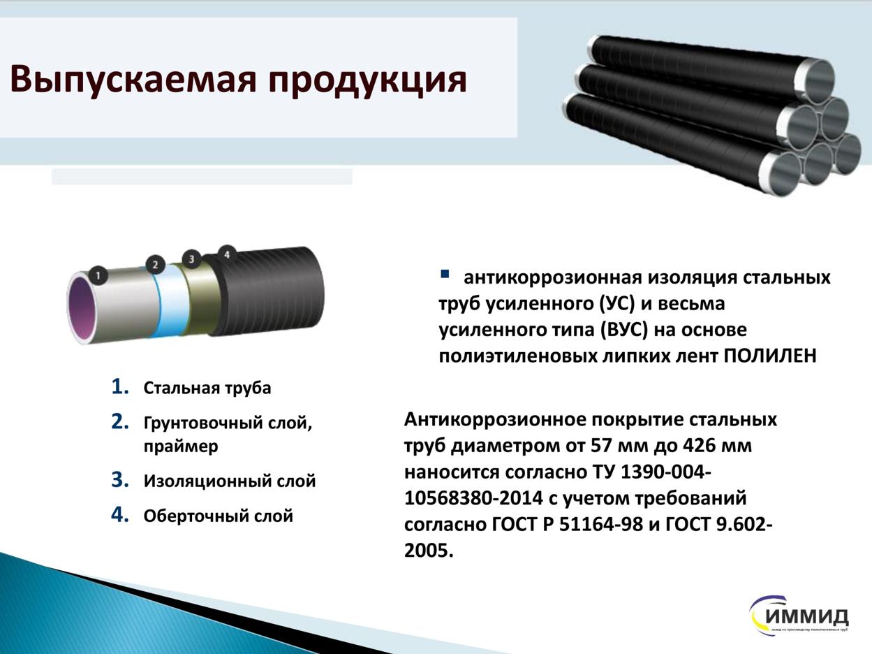 Изоляция стальных оцинкованных труб: внутренняя, усиленная, антикоррозийная изоляция труб