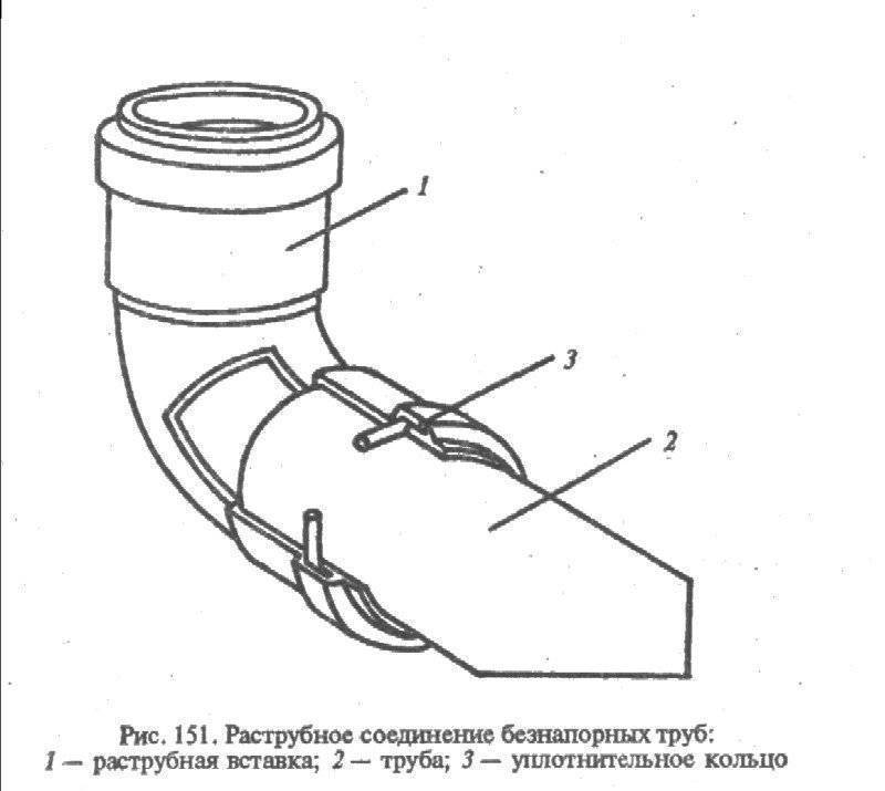 ✅ как правильно соединить пластиковые канализационные трубы - tksilver.ru