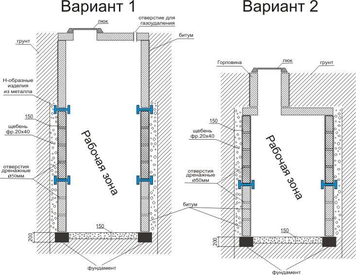 Установка бетонных колец для канализации своими руками: пошаговая инструкция