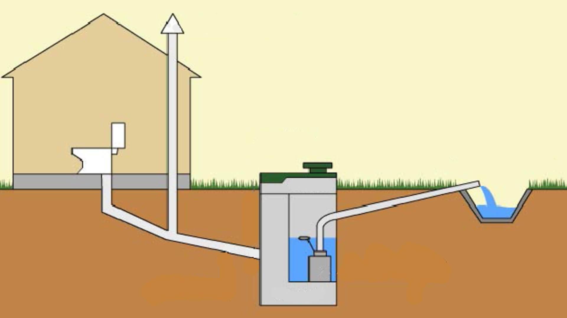 Канализация в частном доме своими руками: как правильно сделать систему, схема монтажа, установка канализационных труб, организация строительства внешней и внутренней канализации, как обустроить, как провести трубы