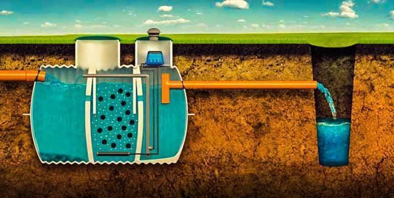 Выбор и установка автономной канализации для частного дома