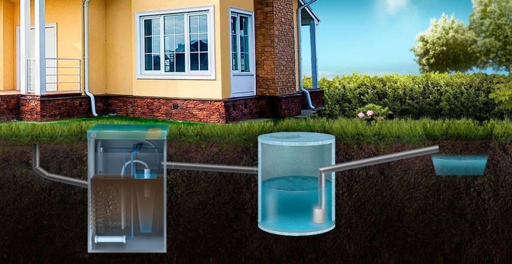 Выгребная яма или септик – что лучше? чем отличается септик от выгребной ямы?