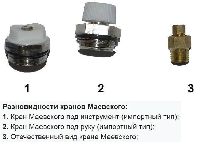 Кран маевского: инструкция по использованию