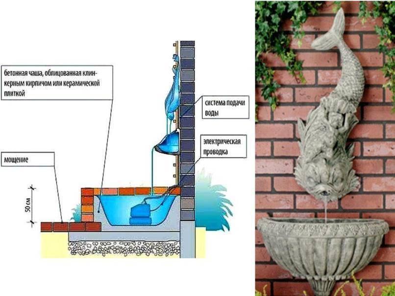 Насос для фонтана на дачу: критерии выбора и рейтинг лучших моделей