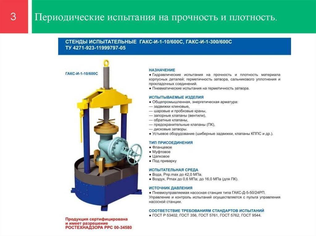 Гидравлические испытания водонапорной стальной трубы