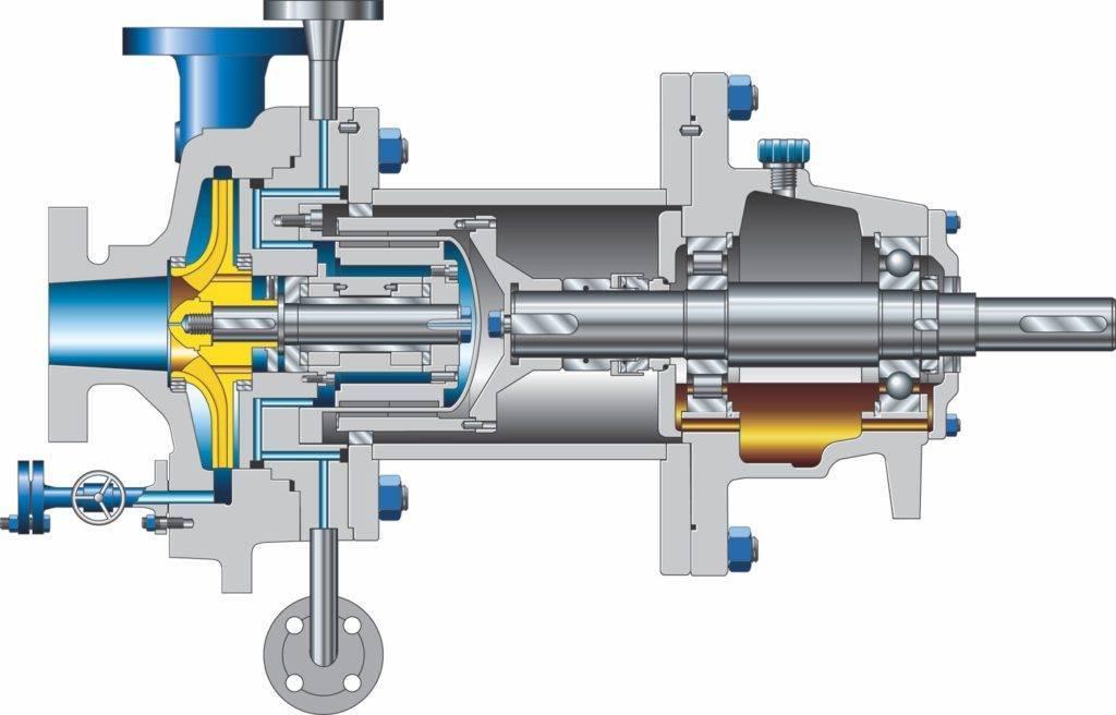 Насосы для скважин центробежные: характеристики, выбор | гидро гуру