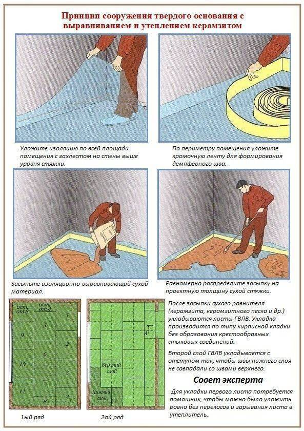 Укладка электрического теплого пола под плитку своими руками - тонкости процесса!