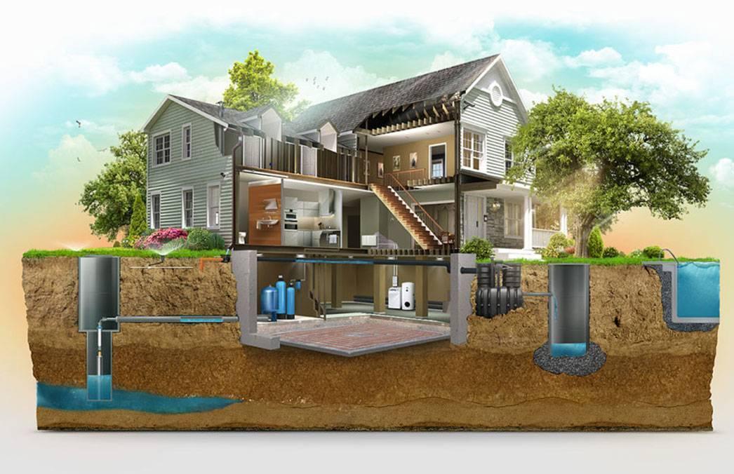 Проектирование водоснабжения и канализации в загородном доме в москве.