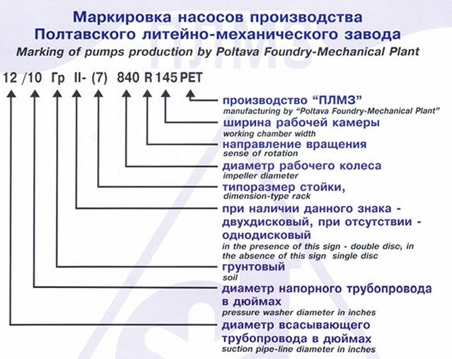 Насосы Калибр: модели, технические характеристики, сфера применения