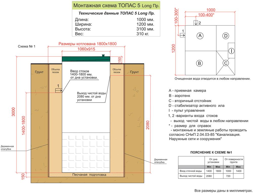 Септика топас: принцип работы устройства, схема консервации, преимущества и недостатки