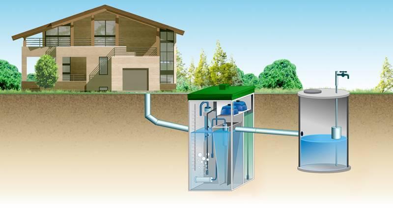 Куда сливать воду из септика - все о септиках