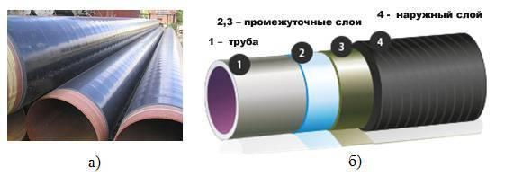 Вус изоляция труб – достоинства и особенности применения покрытия + видео