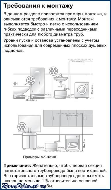 Насосы для отопления grundfos: принцип работы, монтаж, достоинства, фото и видео