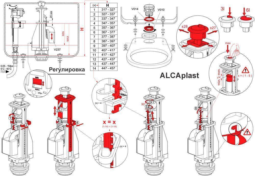 Как отрегулировать арматуру в сливном бачке унитаза - всё о сантехнике