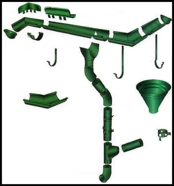 Лучшие производители пластиковых водосточных систем