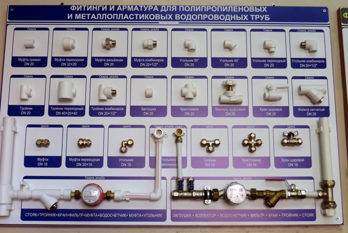 Аппарат для сварки полипропиленовых труб: виды паяльников, критерии выбора бытовых моделей