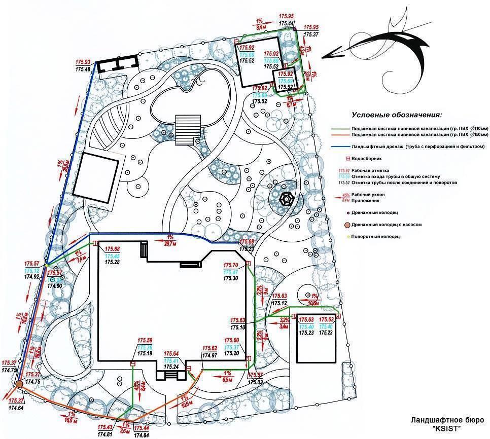 Ливневая канализация дома: строительство, устройство, уклон, проект, схема, очистка, расчет, фото, видео