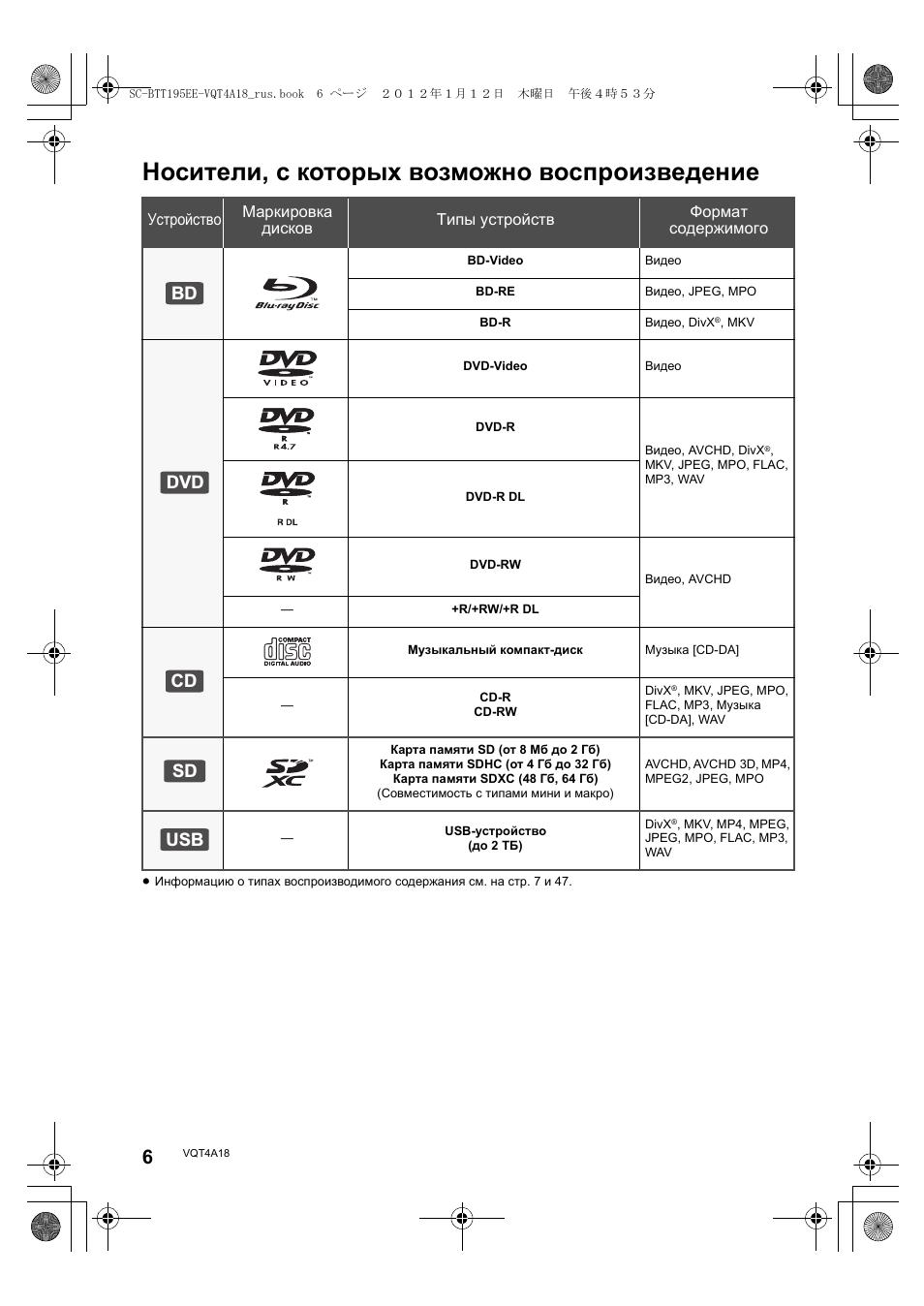 Виды кранов: знакомимся с классификацией запорной арматуры - учебник сантехника