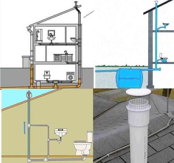 Как устраивается вентиляция системы канализации в частном доме — разъясняем подробно