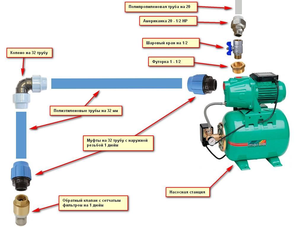 Электрические схемы подключения скважинного насоса к электропитанию | elesant.ru