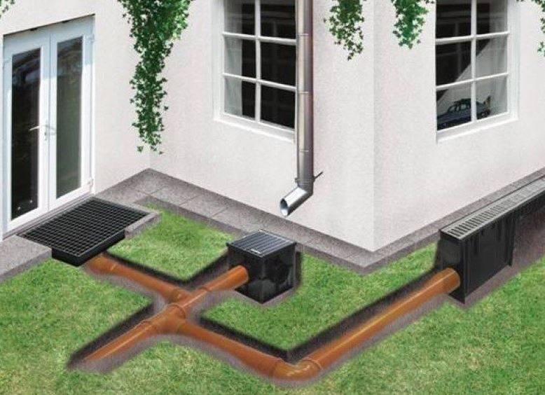 Ливневая система водоотведения: устройство и монтаж, канализация на дорогах и отвод ливневых вод