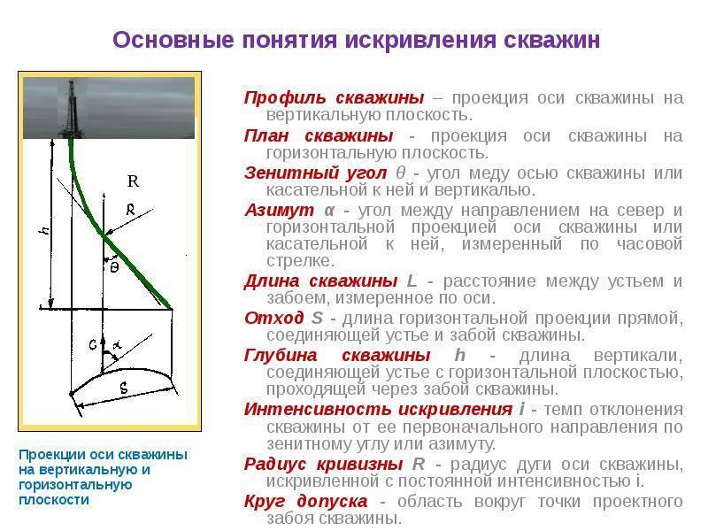 Зенитный угол: что такое азимутальный угол и апсидальная плоскость скважины, наклонно направленная скважины