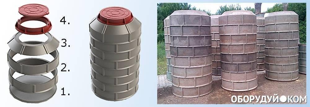 Выбираем бетонные кольца для септика в москве: размеры, производители | строительный блог вити петрова