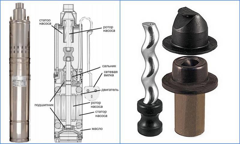 Шнековый насос для скважины: особенности конструкции, применение, преимущества и недостатки