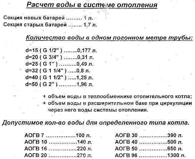 Как рассчитать мощность газового котла для частного дома: параметры, теплопотери и схема расчета