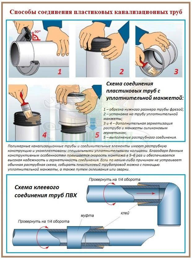 Трубы пвх для внутренней канализации: особенности монтажа своими руками, видео-инструкция, фото, установка полипропиленовых коммуникаций