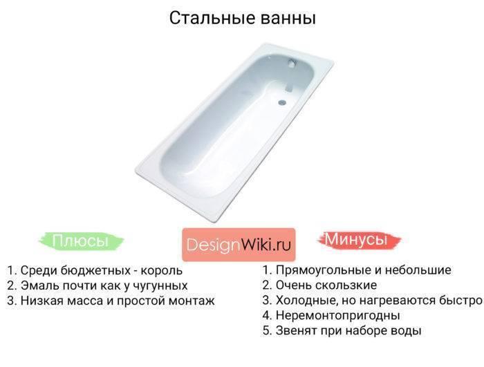Какую ванну лучше выбрать акриловую или чугунную — фото и видео обзор