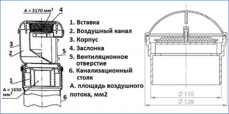 Аквариумный аэратор — виды насадок из разных материалов, видео