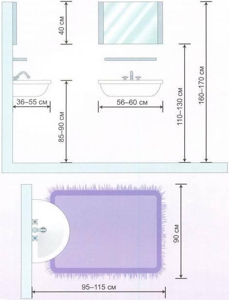 Установка тумбы с раковиной в ванной - все о канализации