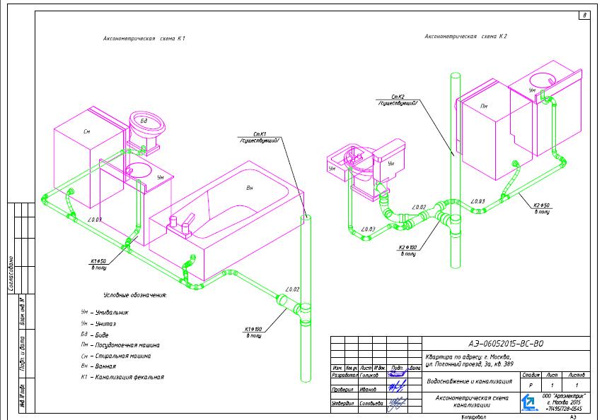 Cхема внутренней и наружной канализации для частного дома