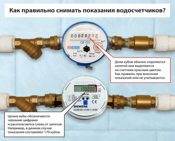 Как правильно снимать показания счетчиков воды, какие цифры учитывать. Пример