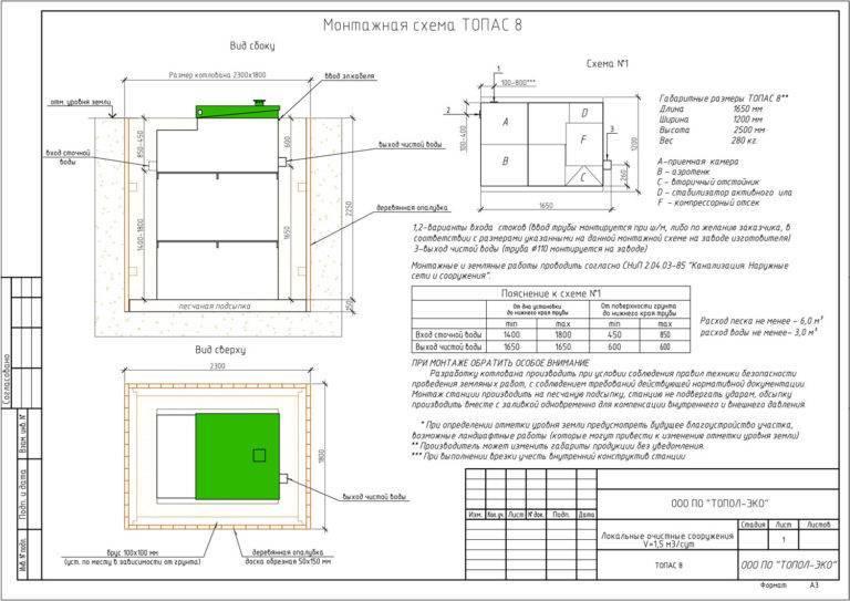 Характеристики септика топас 40, его модификации и правила монтажа