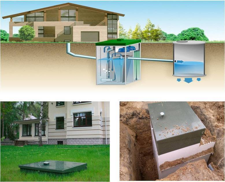 Какой септик лучше: какой выбрать для дома постоянного проживания, септики для дачи с высоким уровнем грунтовых вод, виды септиков для частного загородного дома, автономный септик, сравнение, какие бывают, обзор, подбор марки