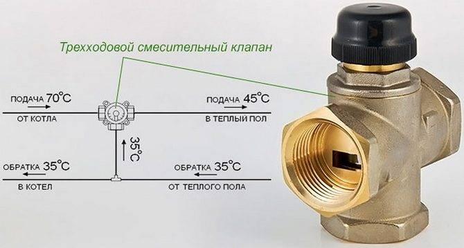 Трехходовой кран – особенности запорного, регулировочного варианта, с сервоприводом и терморегулятором