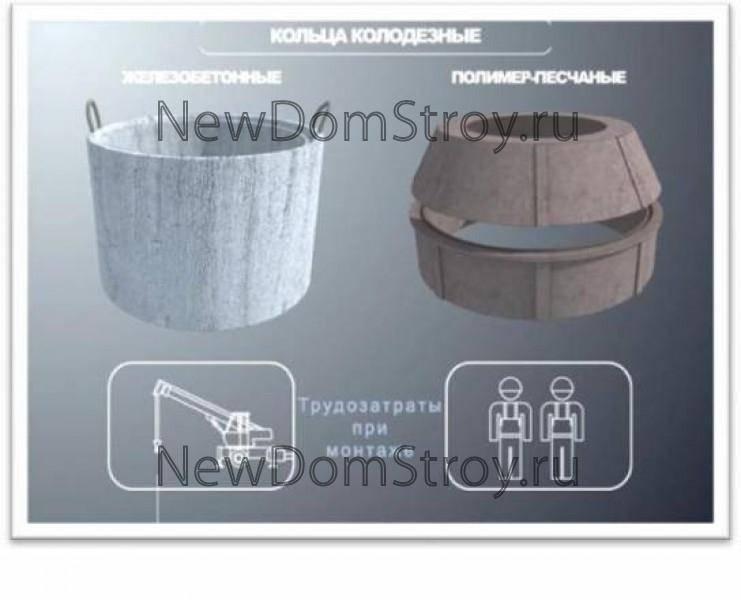 Полимерпесчаный колодец: преимущество перед железобетонной конструкцией