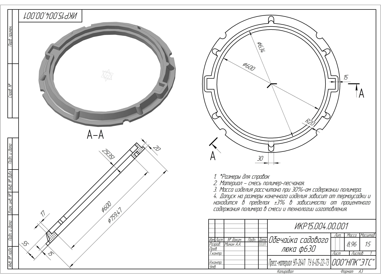 Полимерные люки для колодцев - успешное применение нового искусственного материала