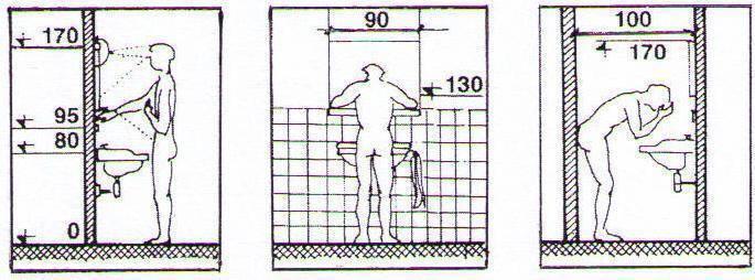Установка раковины в ванной своими руками: особенности крепления раковины к стене