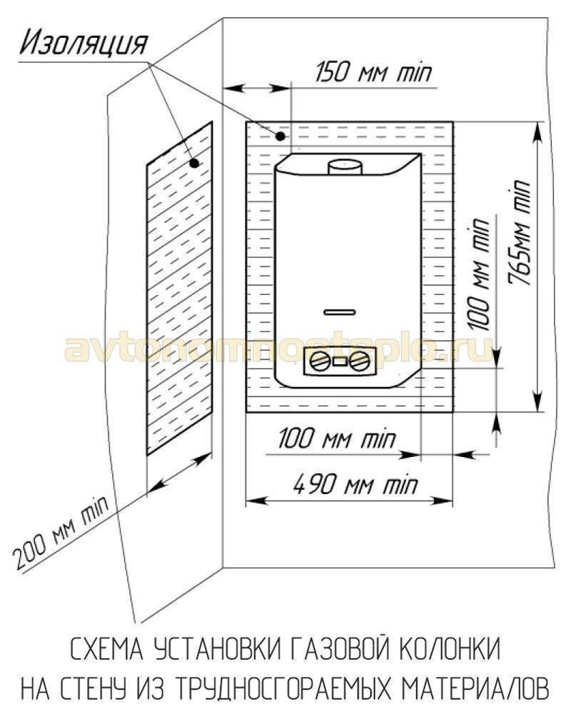Установка газовой колонки в квартире требования. описание правил