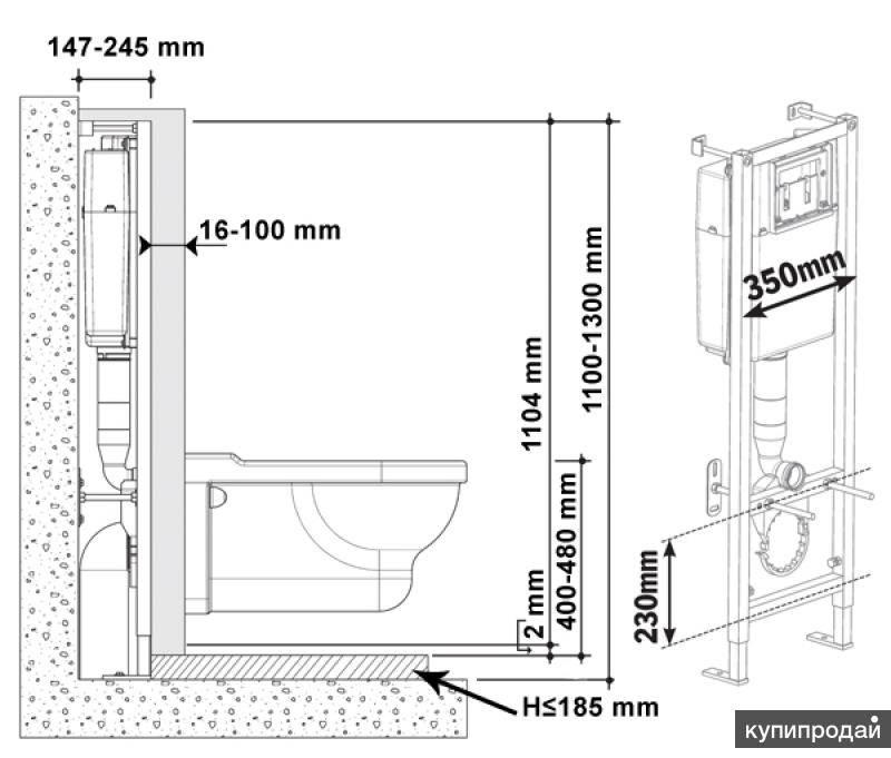 Электронные крышки биде — востребованные варианты и установка