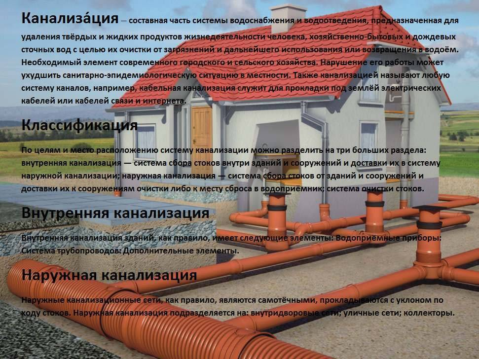 Скачать снип ii-32-74 канализация. наружные сети и сооружения