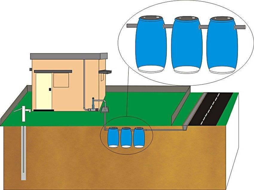 Поле фильтрации для септика и канализация своими руками