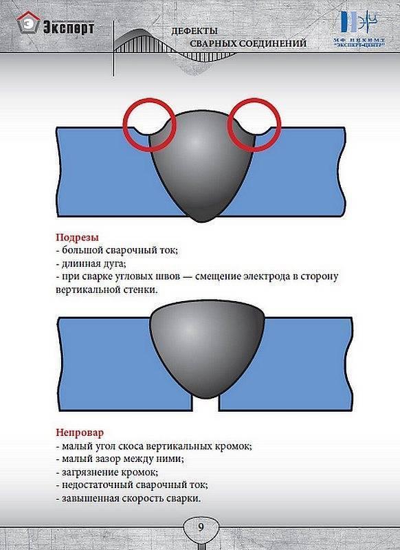 Как сваривать трубы электросваркой - электросварка труб своими руками | стройсоветы